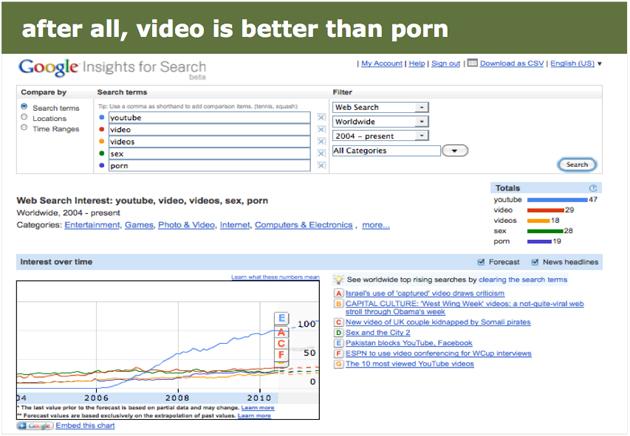 video-better-than-porn